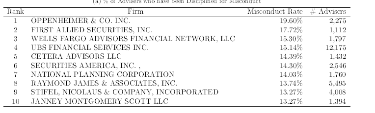 first allied corporation